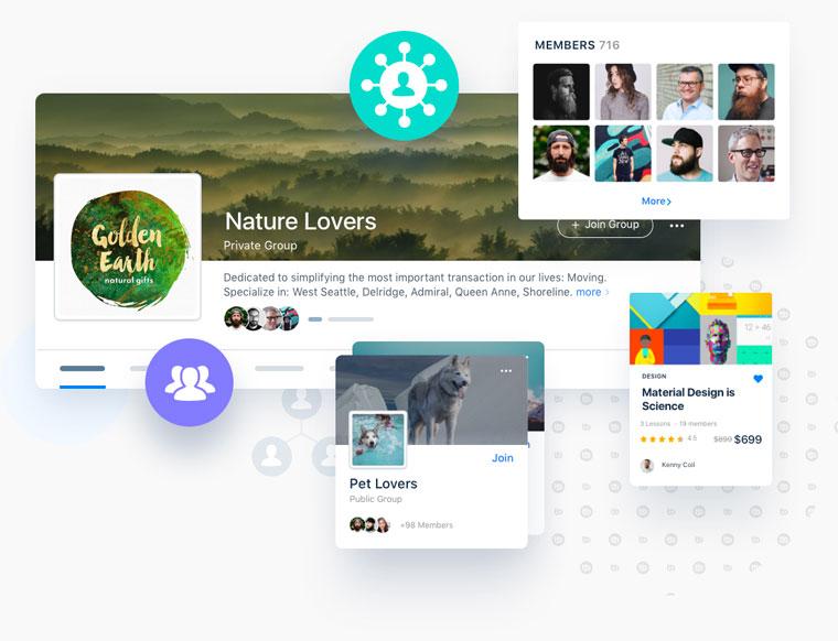 Soluciones eLearning | Grupos